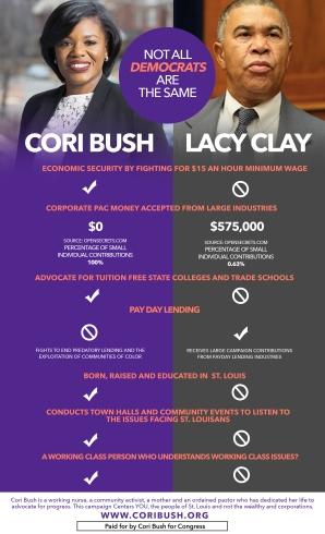 coribush-lacyclay-comparisonchart